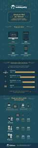 Infographie_Webloyalty_MobileNoel_VF