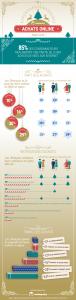 Webloyalty_Infographie_BlackFriday_AchatsNoel