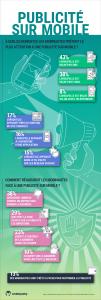 Webloyalty_Infographie_Pub_Mobile